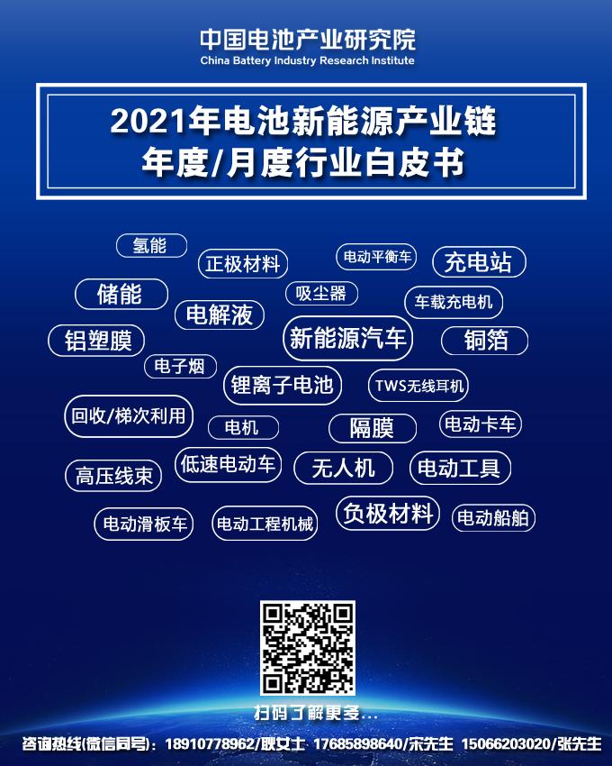 重磅折扣来袭 2021年电池新能源产业链年度/月度白皮书开启征订