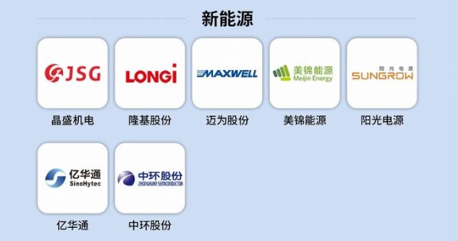 2021中国最具创新力企业榜