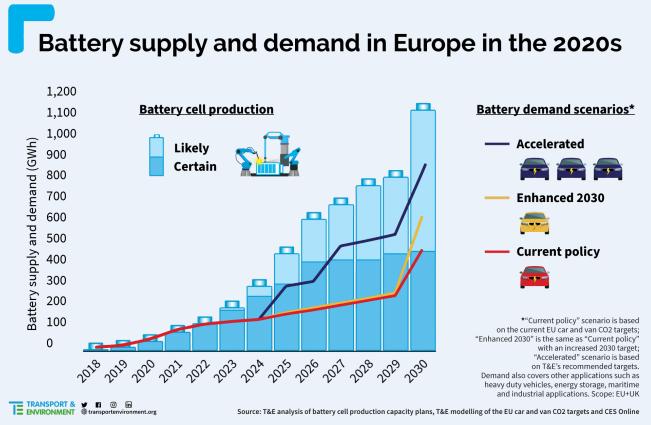 电动汽车,动力电池,新能源汽车
