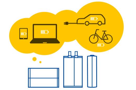 上半年全球电动汽车电池装机量逾114GWh