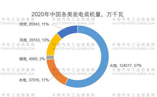 雙碳目標下的汽車產業碳排放管理展望及建議