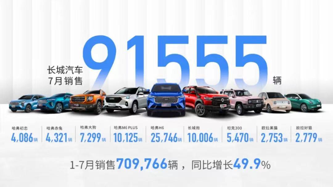 長城汽車,新能源汽車,歐拉