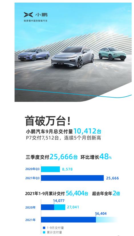 新能源车渗透率不断提升 传统豪华B级车格局将被重构