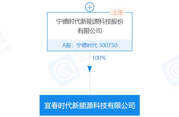 宁德时代在江西宜春成立新能源科技公司 注册资本20亿